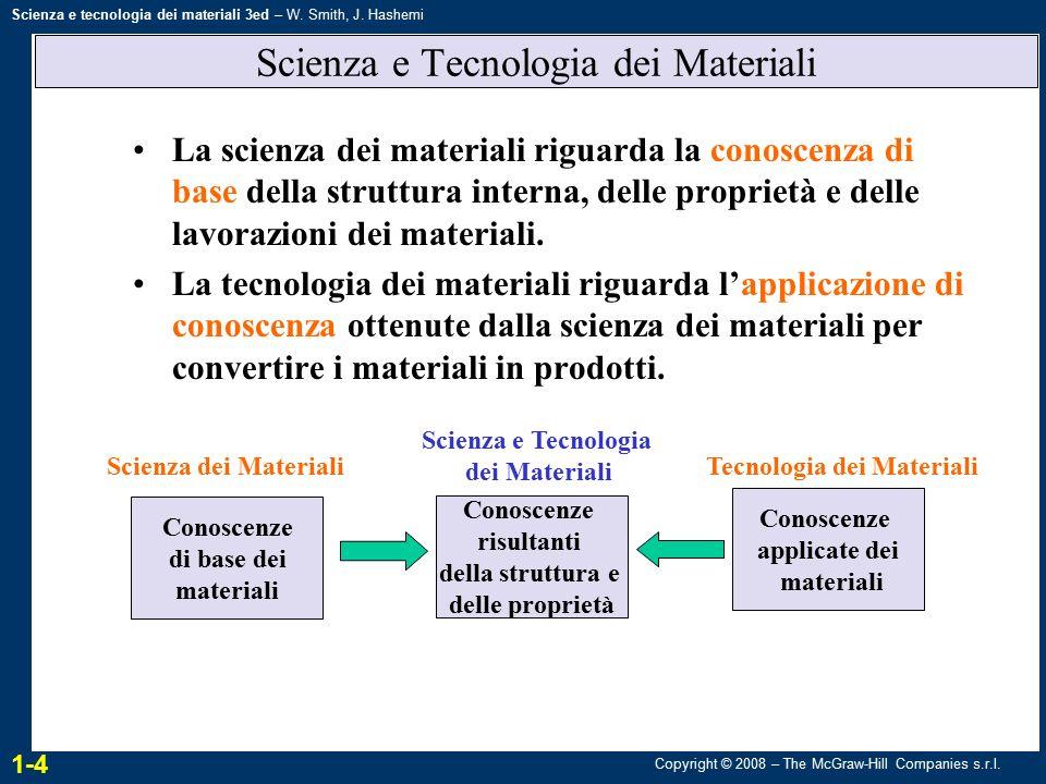 Copyright © 2008 – The McGraw-Hill Companies s.r.l. Scienza e tecnologia dei materiali 3ed – W. Smith, J. Hashemi Scienza e Tecnologia dei Materiali L