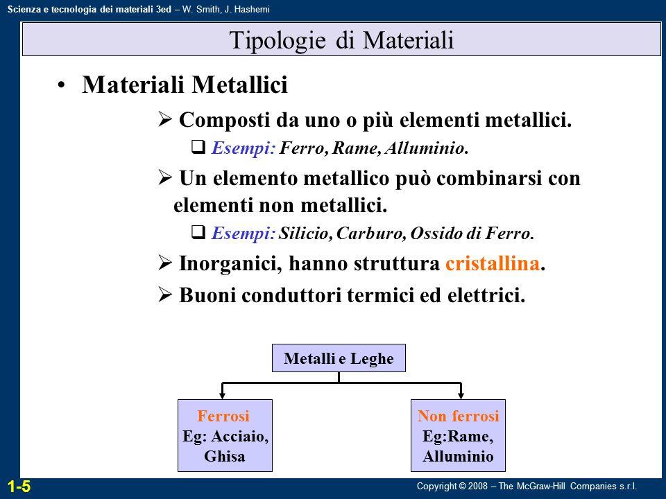 Copyright © 2008 – The McGraw-Hill Companies s.r.l. Scienza e tecnologia dei materiali 3ed – W. Smith, J. Hashemi Tipologie di Materiali Materiali Met