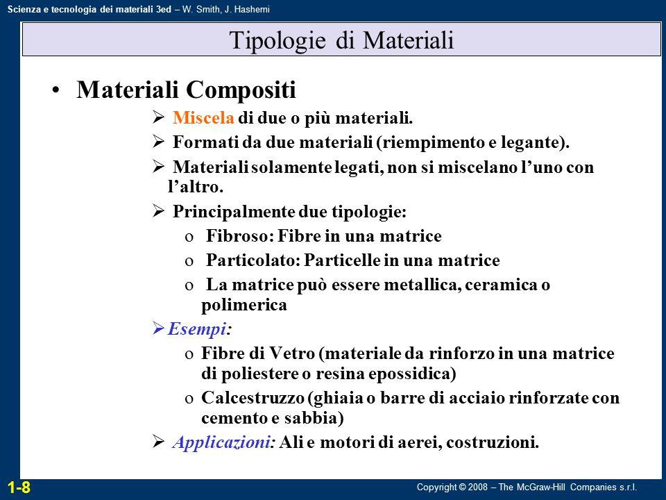 Copyright © 2008 – The McGraw-Hill Companies s.r.l. Scienza e tecnologia dei materiali 3ed – W. Smith, J. Hashemi Tipologie di Materiali Materiali Com