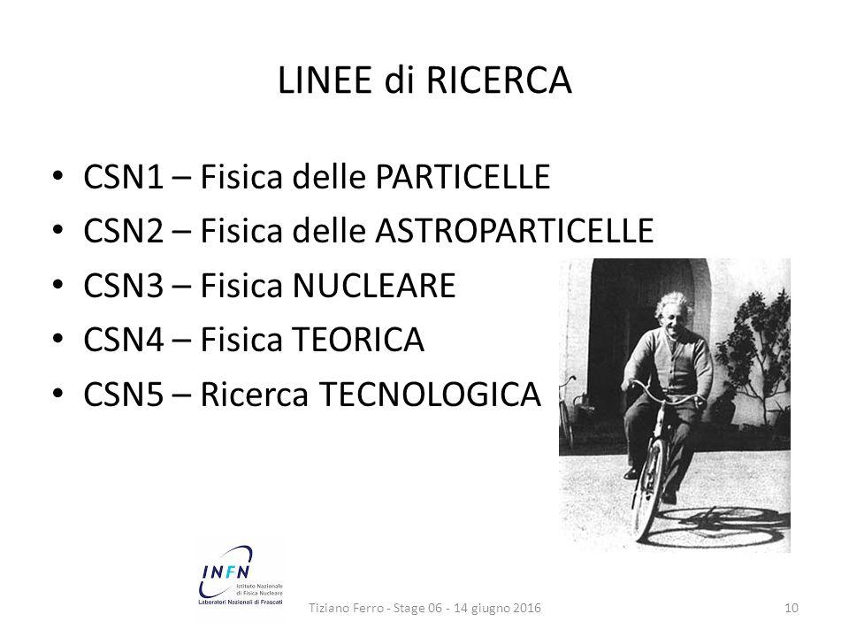 LINEE di RICERCA CSN1 – Fisica delle PARTICELLE CSN2 – Fisica delle ASTROPARTICELLE CSN3 – Fisica NUCLEARE CSN4 – Fisica TEORICA CSN5 – Ricerca TECNOLOGICA Tiziano Ferro - Stage 06 - 14 giugno 201610