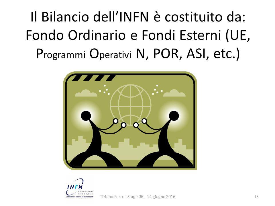 Il Bilancio dell'INFN è costituito da: Fondo Ordinario e Fondi Esterni (UE, P rogrammi O perativi N, POR, ASI, etc.) Tiziano Ferro - Stage 06 - 14 giugno 201615