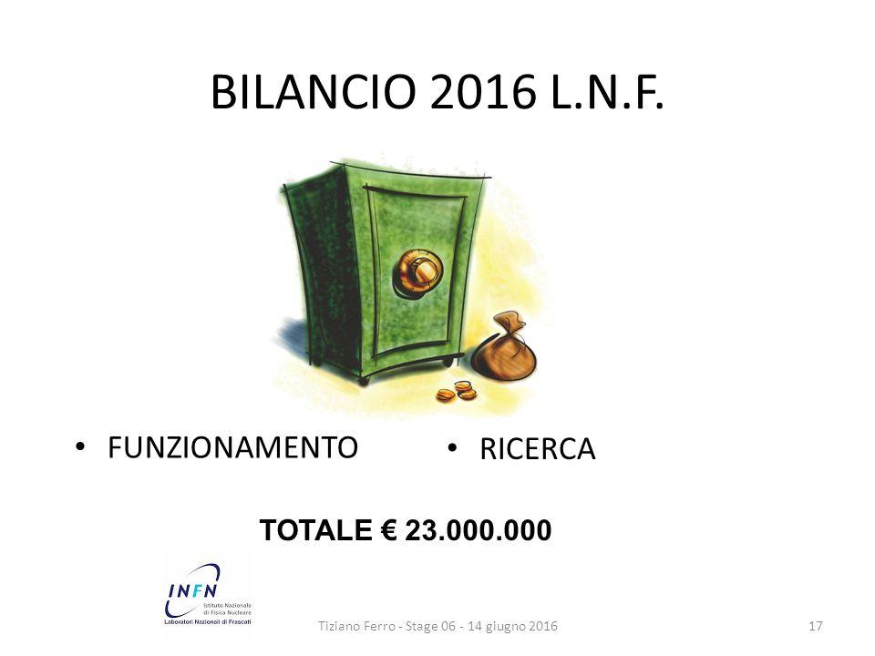 BILANCIO 2016 L.N.F.