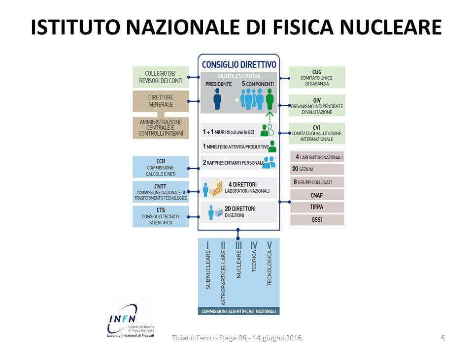 ISTITUTO NAZIONALE DI FISICA NUCLEARE Tiziano Ferro - Stage 06 - 14 giugno 20166