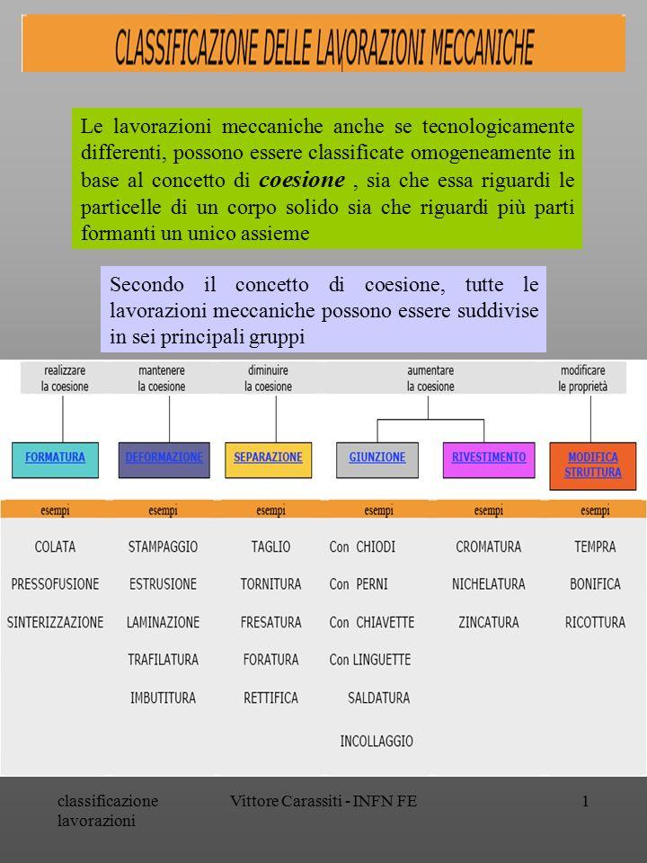 classificazione lavorazioni Vittore Carassiti - INFN FE1 Le lavorazioni meccaniche anche se tecnologicamente differenti, possono essere classificate omogeneamente in base al concetto di coesione, sia che essa riguardi le particelle di un corpo solido sia che riguardi più parti formanti un unico assieme Secondo il concetto di coesione, tutte le lavorazioni meccaniche possono essere suddivise in sei principali gruppi