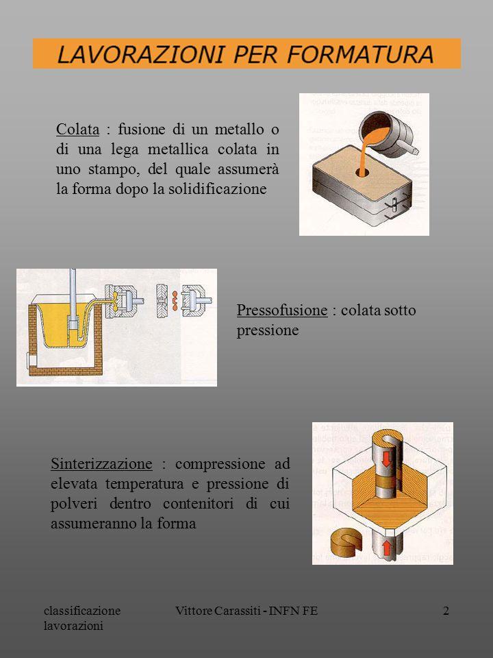 classificazione lavorazioni Vittore Carassiti - INFN FE2 Colata : fusione di un metallo o di una lega metallica colata in uno stampo, del quale assumerà la forma dopo la solidificazione Pressofusione : colata sotto pressione Sinterizzazione : compressione ad elevata temperatura e pressione di polveri dentro contenitori di cui assumeranno la forma
