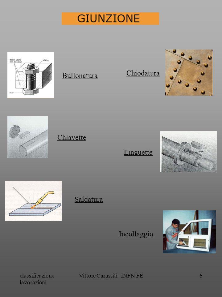 classificazione lavorazioni Vittore Carassiti - INFN FE6 Chiodatura Bullonatura Saldatura Chiavette Incollaggio Linguette