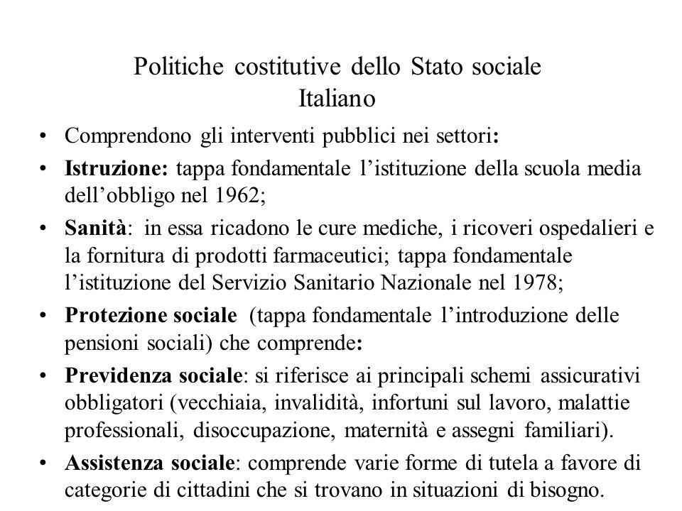 Politiche costitutive dello Stato sociale Italiano Comprendono gli interventi pubblici nei settori: Istruzione: tappa fondamentale l'istituzione della scuola media dell'obbligo nel 1962; Sanità: in essa ricadono le cure mediche, i ricoveri ospedalieri e la fornitura di prodotti farmaceutici; tappa fondamentale l'istituzione del Servizio Sanitario Nazionale nel 1978; Protezione sociale (tappa fondamentale l'introduzione delle pensioni sociali) che comprende: Previdenza sociale: si riferisce ai principali schemi assicurativi obbligatori (vecchiaia, invalidità, infortuni sul lavoro, malattie professionali, disoccupazione, maternità e assegni familiari).