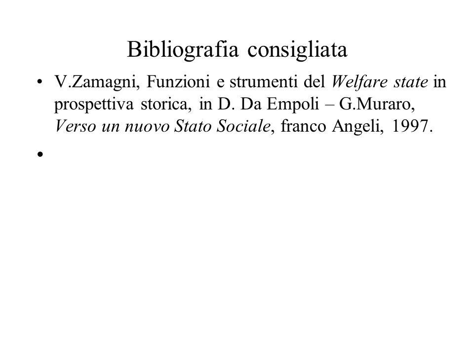 Bibliografia consigliata V.Zamagni, Funzioni e strumenti del Welfare state in prospettiva storica, in D.