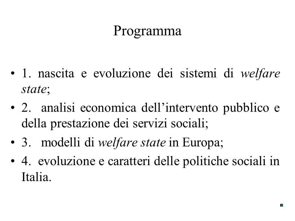 Programma 1. nascita e evoluzione dei sistemi di welfare state; 2.