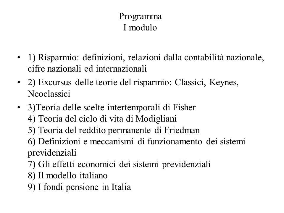 Programma I modulo 1) Risparmio: definizioni, relazioni dalla contabilità nazionale, cifre nazionali ed internazionali 2) Excursus delle teorie del risparmio: Classici, Keynes, Neoclassici 3)Teoria delle scelte intertemporali di Fisher 4) Teoria del ciclo di vita di Modigliani 5) Teoria del reddito permanente di Friedman 6) Definizioni e meccanismi di funzionamento dei sistemi previdenziali 7) Gli effetti economici dei sistemi previdenziali 8) Il modello italiano 9) I fondi pensione in Italia