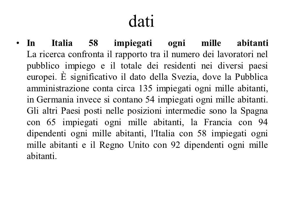 dati In Italia 58 impiegati ogni mille abitanti La ricerca confronta il rapporto tra il numero dei lavoratori nel pubblico impiego e il totale dei residenti nei diversi paesi europei.