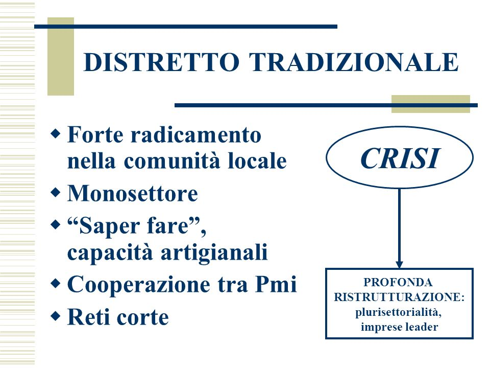 DISTRETTO TRADIZIONALE  Forte radicamento nella comunità locale  Monosettore  Saper fare , capacità artigianali  Cooperazione tra Pmi  Reti corte CRISI PROFONDA RISTRUTTURAZIONE: plurisettorialità, imprese leader