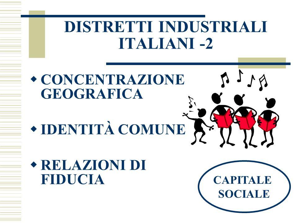 DISTRETTI INDUSTRIALI ITALIANI -2  CONCENTRAZIONE GEOGRAFICA  IDENTITÀ COMUNE  RELAZIONI DI FIDUCIA CAPITALE SOCIALE