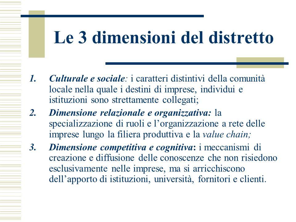Le 3 dimensioni del distretto 1.Culturale e sociale: i caratteri distintivi della comunità locale nella quale i destini di imprese, individui e istituzioni sono strettamente collegati; 2.Dimensione relazionale e organizzativa: la specializzazione di ruoli e l'organizzazione a rete delle imprese lungo la filiera produttiva e la value chain; 3.Dimensione competitiva e cognitiva: i meccanismi di creazione e diffusione delle conoscenze che non risiedono esclusivamente nelle imprese, ma si arricchiscono dell'apporto di istituzioni, università, fornitori e clienti.