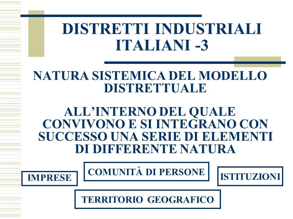 DISTRETTI INDUSTRIALI ITALIANI -3 NATURA SISTEMICA DEL MODELLO DISTRETTUALE ALL'INTERNO DEL QUALE CONVIVONO E SI INTEGRANO CON SUCCESSO UNA SERIE DI ELEMENTI DI DIFFERENTE NATURA IMPRESE TERRITORIO GEOGRAFICO ISTITUZIONI COMUNITÀ DI PERSONE