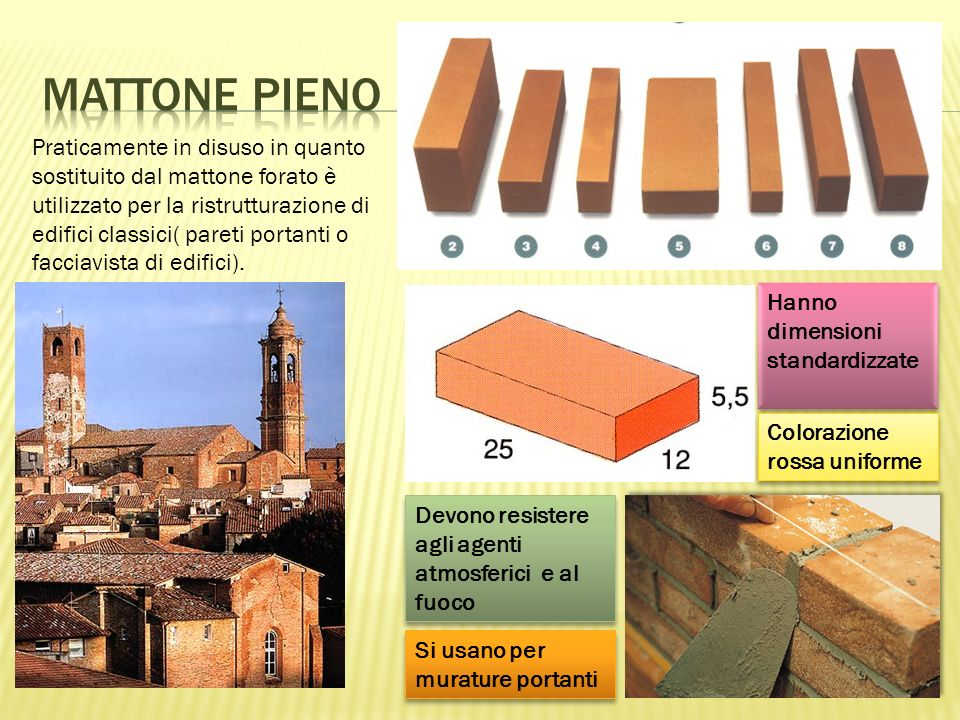 Oggi questi mattoni seccati al sole sono chiamati adobe, e vengono ancora usati nei paesi a clima secco.