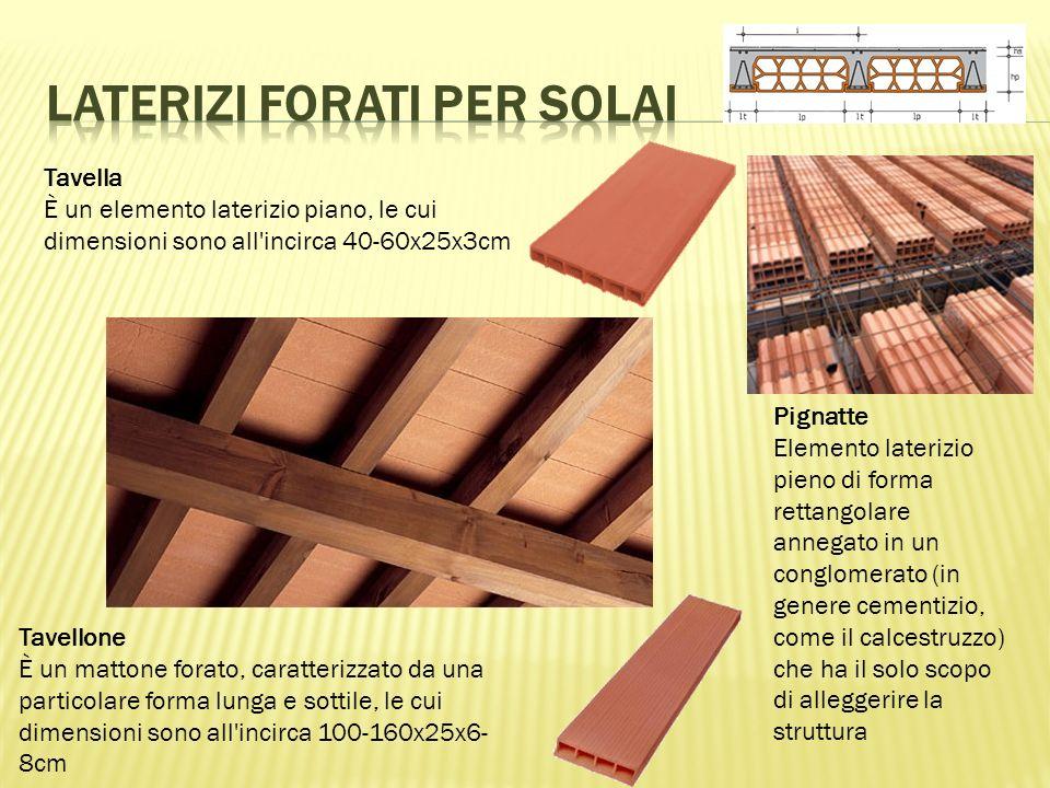 È utilizzata per il manto di copertura dei tetti spioventi.