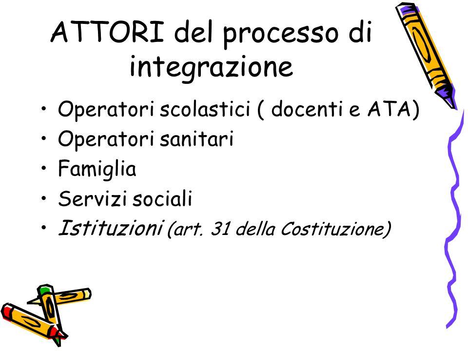 ATTORI del processo di integrazione Operatori scolastici ( docenti e ATA)  Operatori sanitari Famiglia Servizi sociali Istituzioni (art.