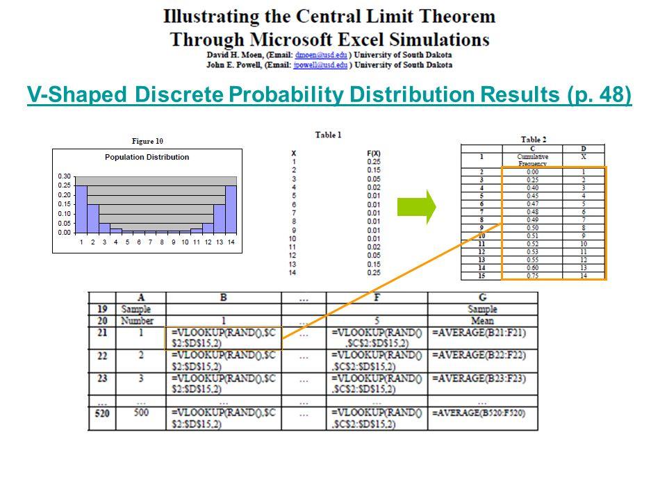 V-Shaped Discrete Probability Distribution Results (p. 48)