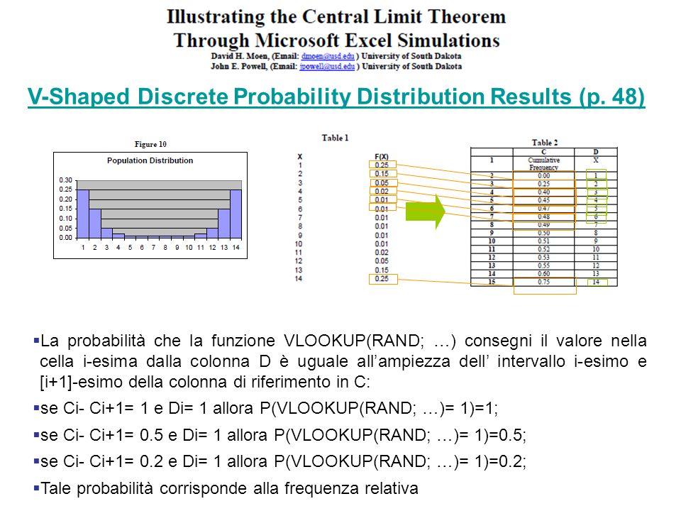  La probabilità che la funzione VLOOKUP(RAND; …) consegni il valore nella cella i-esima dalla colonna D è uguale all'ampiezza dell' intervallo i-esimo e [i+1]-esimo della colonna di riferimento in C:  se Ci- Ci+1= 1 e Di= 1 allora P(VLOOKUP(RAND; …)= 1)=1;  se Ci- Ci+1= 0.5 e Di= 1 allora P(VLOOKUP(RAND; …)= 1)=0.5;  se Ci- Ci+1= 0.2 e Di= 1 allora P(VLOOKUP(RAND; …)= 1)=0.2;  Tale probabilità corrisponde alla frequenza relativa