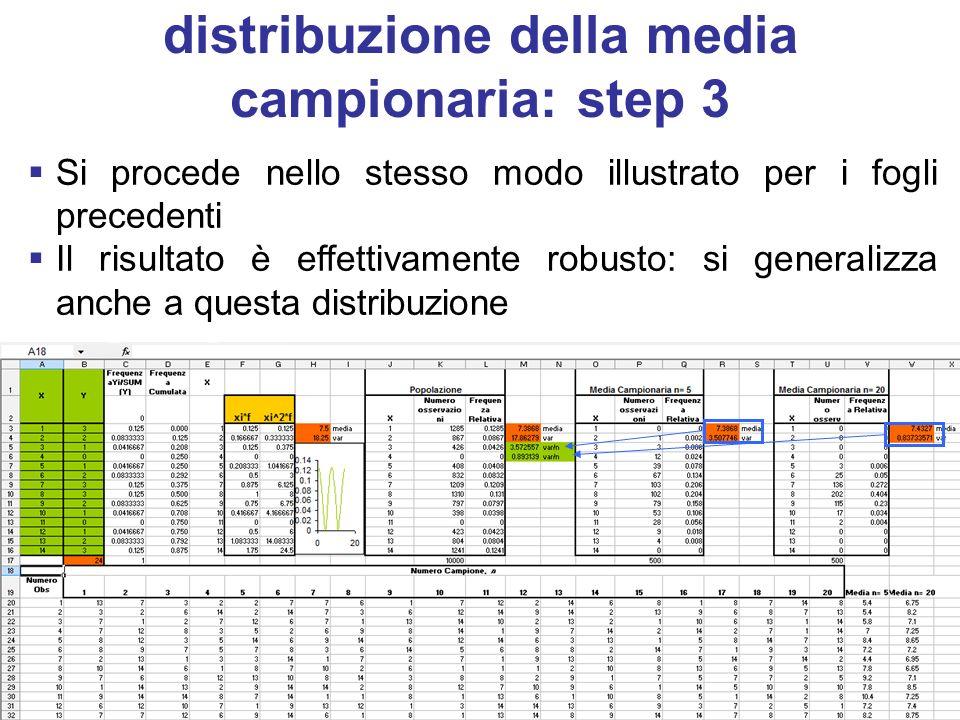 distribuzione della media campionaria: step 3  Si procede nello stesso modo illustrato per i fogli precedenti  Il risultato è effettivamente robusto: si generalizza anche a questa distribuzione