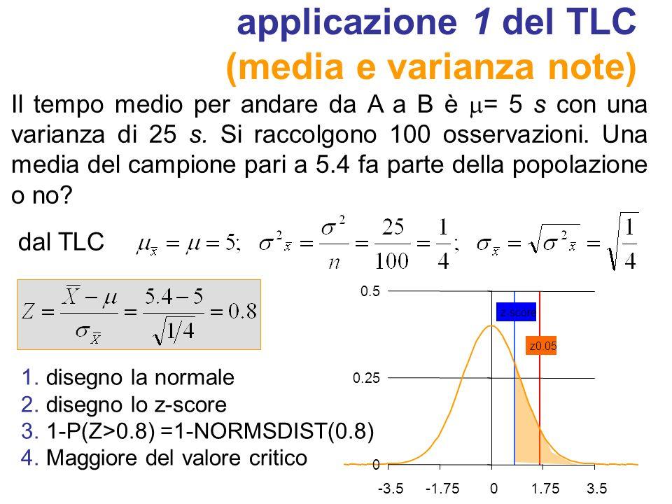 applicazione 1 del TLC (media e varianza note) Il tempo medio per andare da A a B è  = 5 s con una varianza di 25 s.