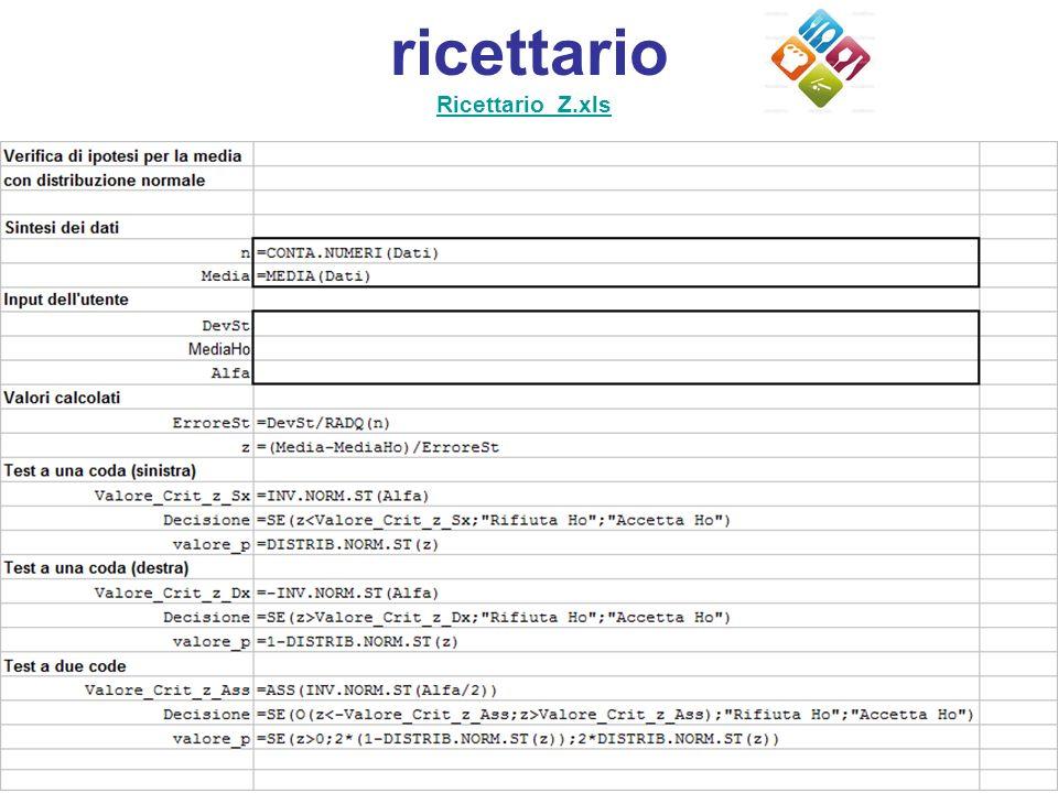 ricettario Ricettario_Z.xls