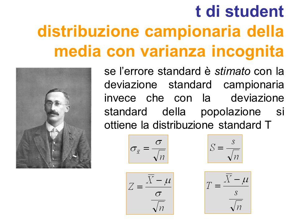 t di student distribuzione campionaria della media con varianza incognita se l'errore standard è stimato con la deviazione standard campionaria invece che con la deviazione standard della popolazione si ottiene la distribuzione standard T