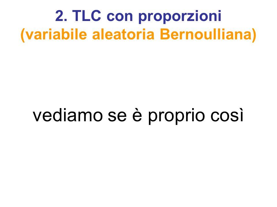 2. TLC con proporzioni (variabile aleatoria Bernoulliana) vediamo se è proprio così