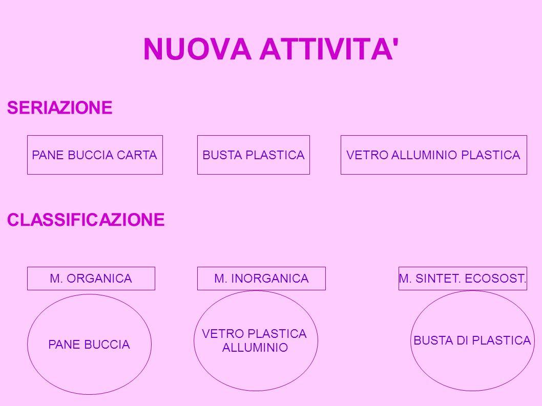 NUOVA ATTIVITA' SERIAZIONE CLASSIFICAZIONE PANE BUCCIA CARTAVETRO ALLUMINIO PLASTICABUSTA PLASTICA PANE BUCCIA M. SINTET. ECOSOST.M. INORGANICAM. ORGA