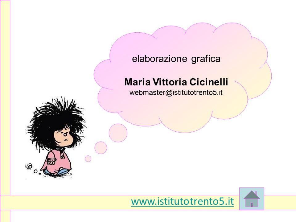 elaborazione grafica Maria Vittoria Cicinelli webmaster@istitutotrento5.it www.istitutotrento5.it
