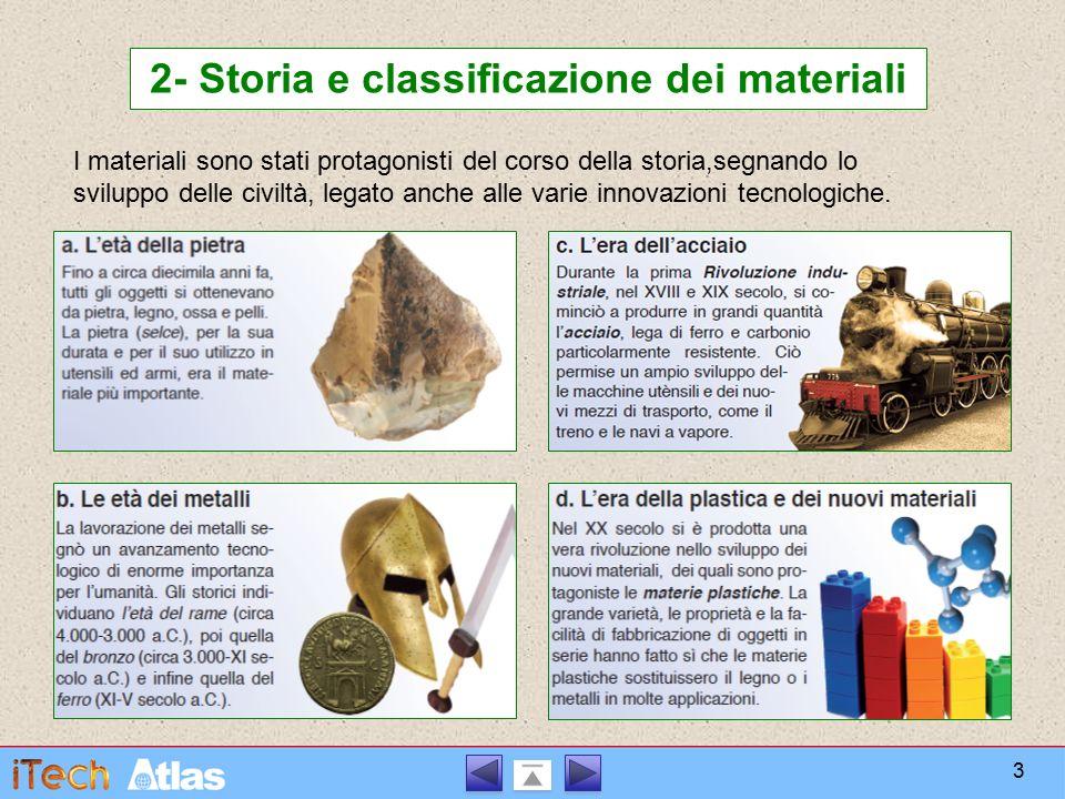 2- Storia e classificazione dei materiali I materiali sono stati protagonisti del corso della storia,segnando lo sviluppo delle civiltà, legato anche