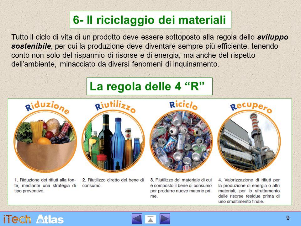 6- Il riciclaggio dei materiali Tutto il ciclo di vita di un prodotto deve essere sottoposto alla regola dello sviluppo sostenibile, per cui la produz