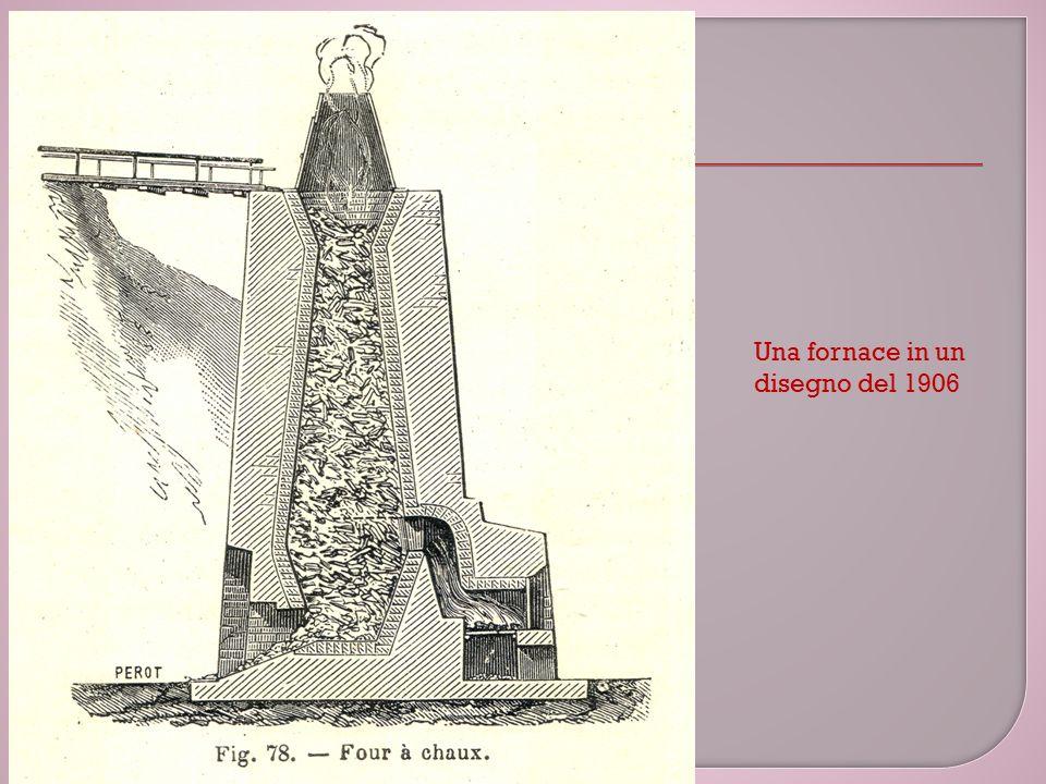 Una fornace in un disegno del 1906