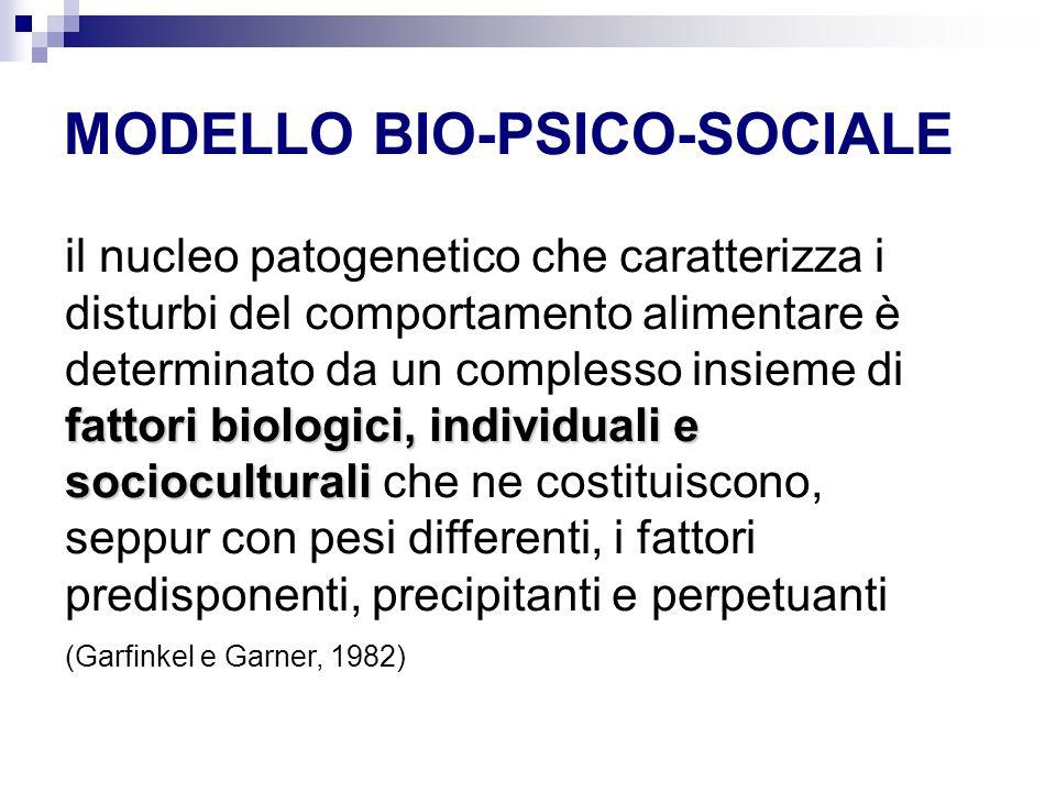MODELLO BIO-PSICO-SOCIALE fattori biologici, individuali e socioculturali il nucleo patogenetico che caratterizza i disturbi del comportamento aliment
