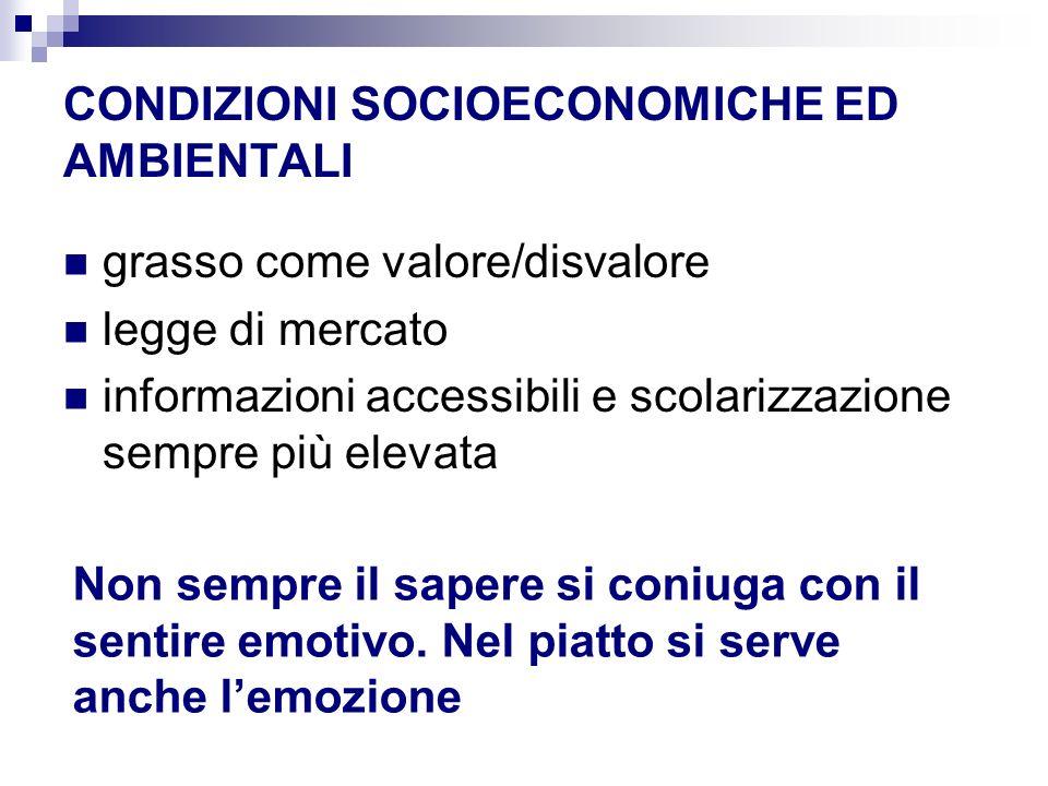 CONDIZIONI SOCIOECONOMICHE ED AMBIENTALI grasso come valore/disvalore legge di mercato informazioni accessibili e scolarizzazione sempre più elevata N