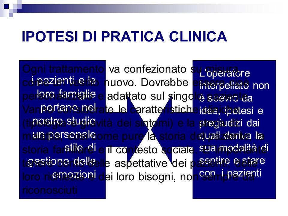 IPOTESI DI PRATICA CLINICA i pazienti e le loro famiglie portano nel nostro studio un personale stile di gestione delle emozioni L'operatore interpell