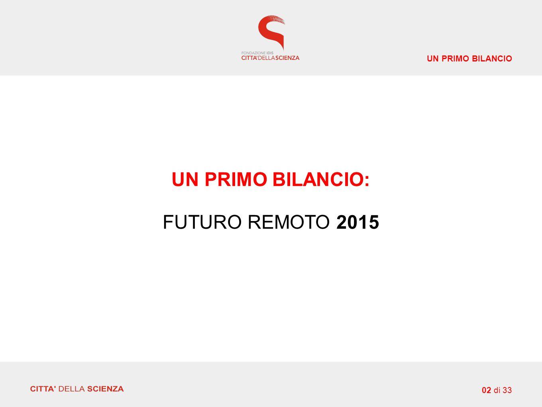 UN PRIMO BILANCIO UN PRIMO BILANCIO: FUTURO REMOTO 2015 02 di 33