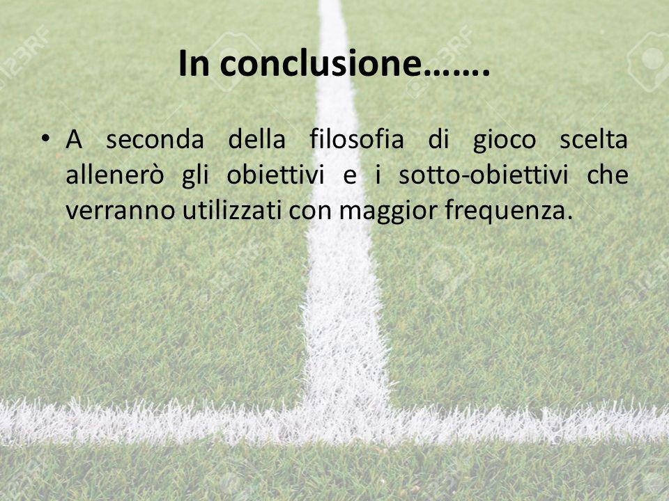 In conclusione…….