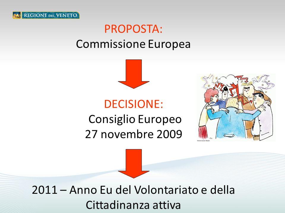 DECISIONE: Consiglio Europeo 27 novembre 2009 2011 – Anno Eu del Volontariato e della Cittadinanza attiva PROPOSTA: Commissione Europea