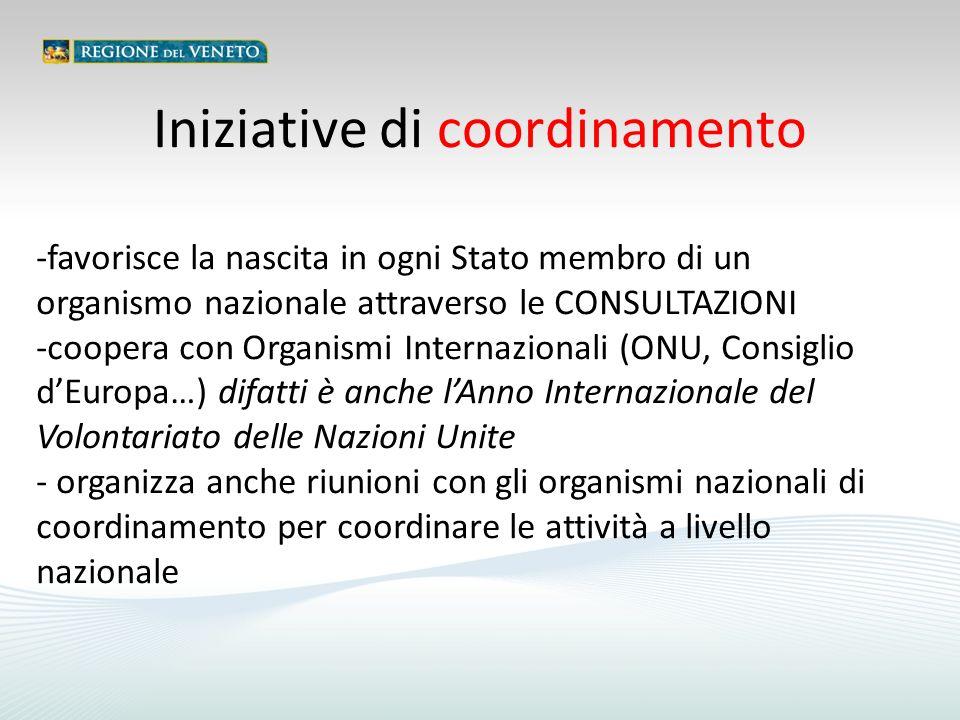 Iniziative di coordinamento -favorisce la nascita in ogni Stato membro di un organismo nazionale attraverso le CONSULTAZIONI -coopera con Organismi Internazionali (ONU, Consiglio d'Europa…) difatti è anche l'Anno Internazionale del Volontariato delle Nazioni Unite - organizza anche riunioni con gli organismi nazionali di coordinamento per coordinare le attività a livello nazionale