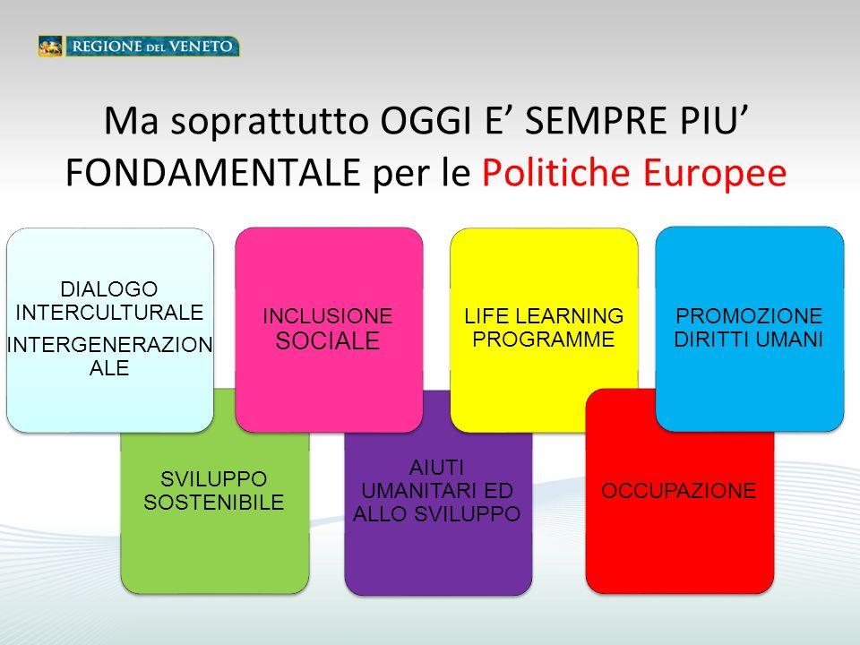 Ma soprattutto OGGI E' SEMPRE PIU' FONDAMENTALE per le Politiche Europee SVILUPPO SOSTENIBILE AIUTI UMANITARI ED ALLO SVILUPPO DIALOGO INTERCULTURALE INTERGENERAZION ALE INCLUSIONE SOCIALE LIFE LEARNING PROGRAMME OCCUPAZIONE PROMOZIONE DIRITTI UMANI