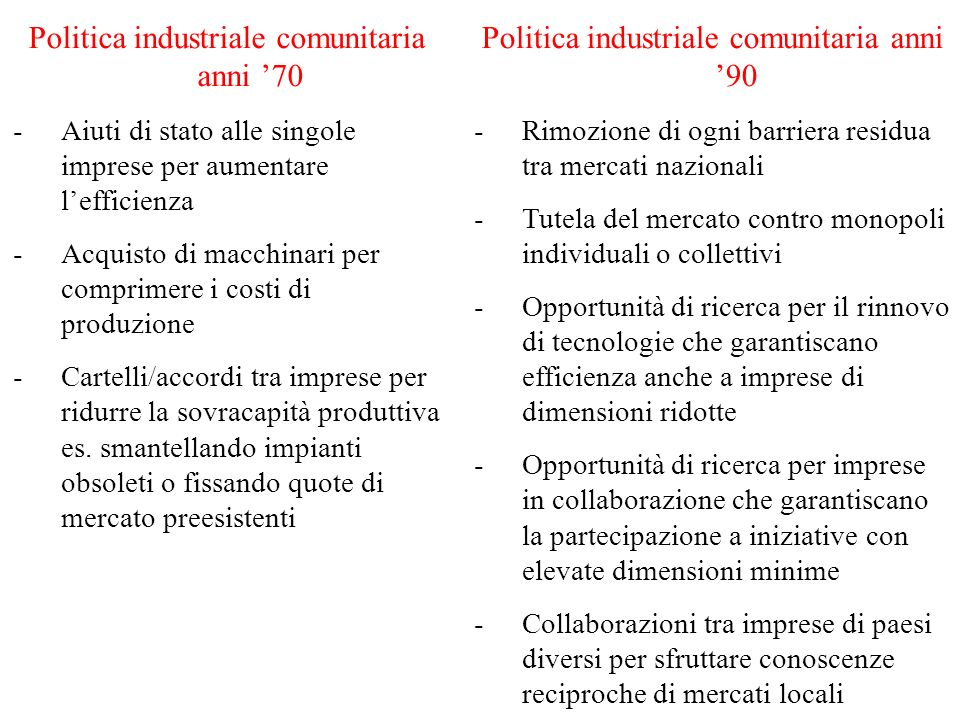 Politica industriale comunitaria anni '70 -Aiuti di stato alle singole imprese per aumentare l'efficienza -Acquisto di macchinari per comprimere i costi di produzione -Cartelli/accordi tra imprese per ridurre la sovracapità produttiva es.