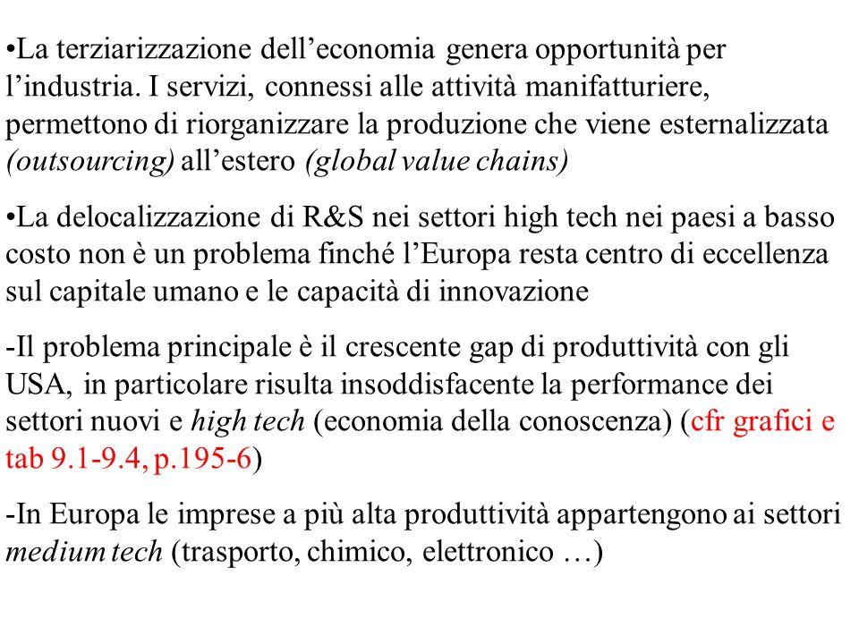 La terziarizzazione dell'economia genera opportunità per l'industria.