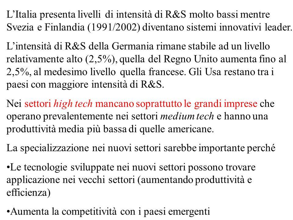 L'Italia presenta livelli di intensità di R&S molto bassi mentre Svezia e Finlandia (1991/2002) diventano sistemi innovativi leader.