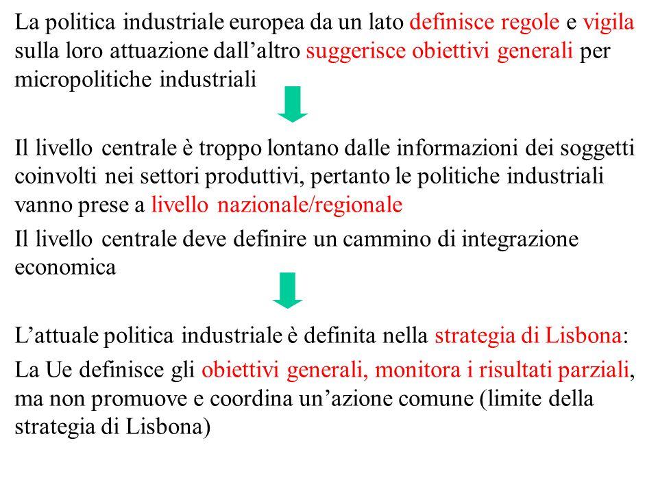 La politica industriale europea da un lato definisce regole e vigila sulla loro attuazione dall'altro suggerisce obiettivi generali per micropolitiche industriali Il livello centrale è troppo lontano dalle informazioni dei soggetti coinvolti nei settori produttivi, pertanto le politiche industriali vanno prese a livello nazionale/regionale Il livello centrale deve definire un cammino di integrazione economica L'attuale politica industriale è definita nella strategia di Lisbona: La Ue definisce gli obiettivi generali, monitora i risultati parziali, ma non promuove e coordina un'azione comune (limite della strategia di Lisbona)