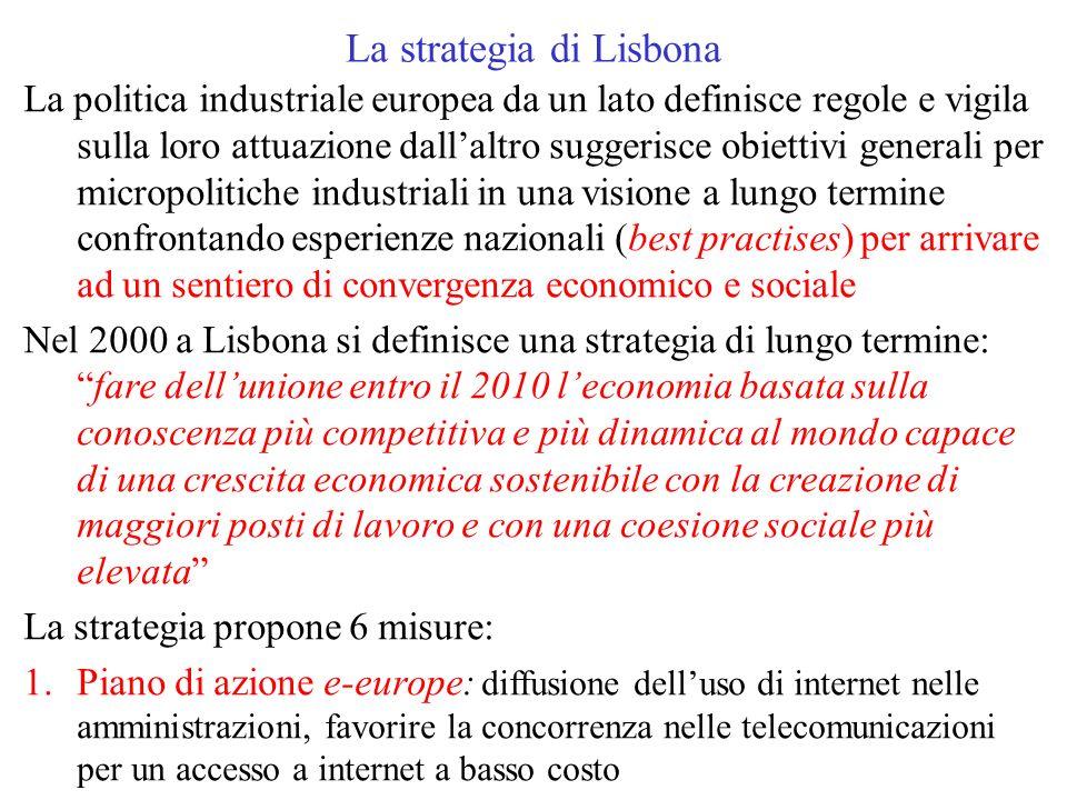 La strategia di Lisbona La politica industriale europea da un lato definisce regole e vigila sulla loro attuazione dall'altro suggerisce obiettivi generali per micropolitiche industriali in una visione a lungo termine confrontando esperienze nazionali (best practises) per arrivare ad un sentiero di convergenza economico e sociale Nel 2000 a Lisbona si definisce una strategia di lungo termine: fare dell'unione entro il 2010 l'economia basata sulla conoscenza più competitiva e più dinamica al mondo capace di una crescita economica sostenibile con la creazione di maggiori posti di lavoro e con una coesione sociale più elevata La strategia propone 6 misure: 1.Piano di azione e-europe: diffusione dell'uso di internet nelle amministrazioni, favorire la concorrenza nelle telecomunicazioni per un accesso a internet a basso costo