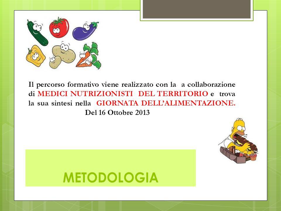 Il percorso formativo viene realizzato con la a collaborazione di MEDICI NUTRIZIONISTI DEL TERRITORIO e trova la sua sintesi nella GIORNATA DELL'ALIMENTAZIONE.