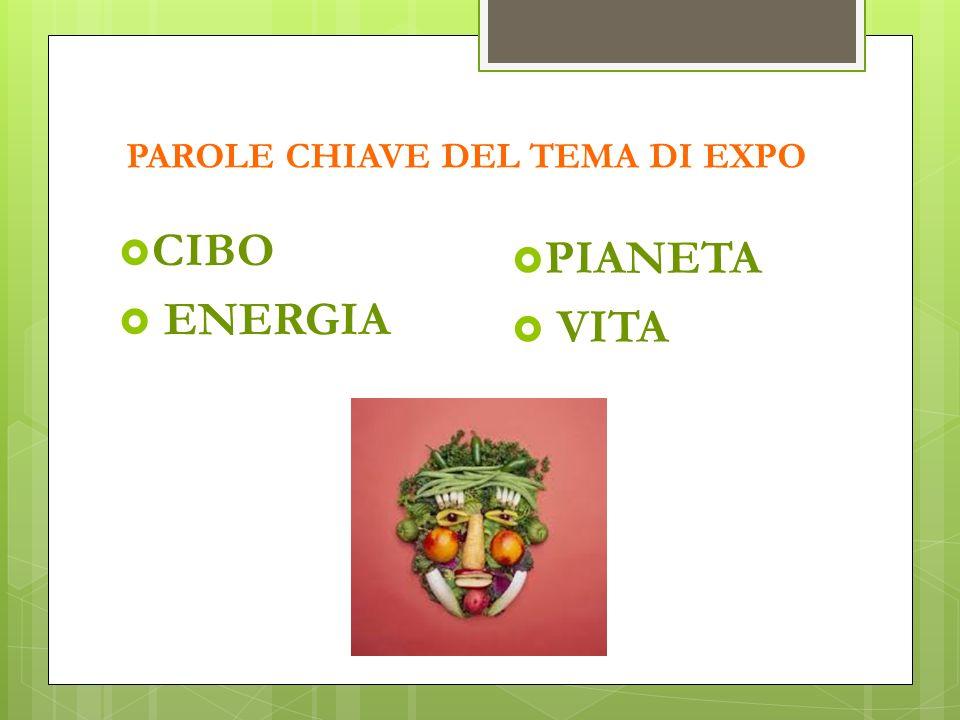 PAROLE CHIAVE DEL TEMA DI EXPO  CIBO  ENERGIA  PIANETA  VITA