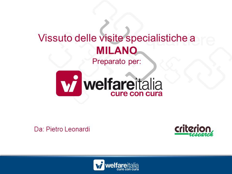 Vissuto delle visite specialistiche a MILANO Preparato per: Da: Pietro Leonardi